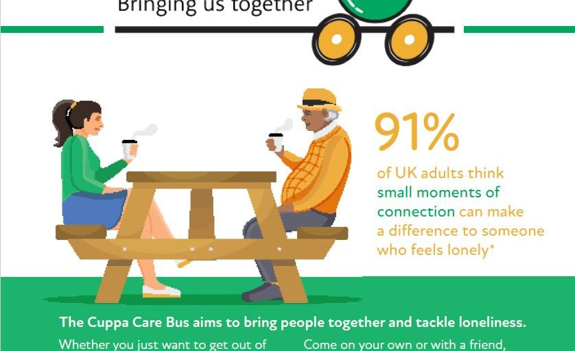 Cuppa Care Bus